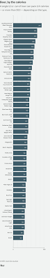 The Hidden Calories In Your Booze Explained Vox