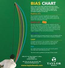 Weight Of Lawn Bowls Chart 7 Best Bowls Images Weight Charts Size 00 Color Swatches
