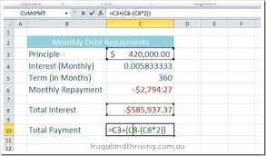Calculate Loan Payment Formula Calculate Loan Repayments In Excel Using The Pmt Function
