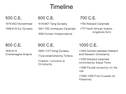 c e all you need to know is referred to as the post classical  timeline 500 c e 570 632 muhammad 589 618 sui dynasty 600 c e