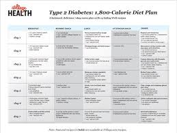 7 day diabetic meal plan health wellness nutrition fitness diet relationships more