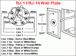 cat5 wall jack wiring diagram wiring diagram cat5e wall outlet wiring diagram and schematic