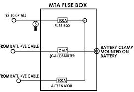 tata nano fuse box diagram auto genius Human Liver Location at Tata Nano Fuse Box Location