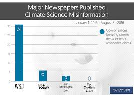 Media Bias Chart 2016 The Bret Stephens Climate Saga Reaches Its Logical