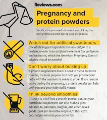 our protein powder review summed up