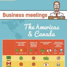 business etiquette essay business format professional college business etiquette essay business etiquette essay business law around the world