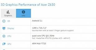 Looks like verizon has started to upgrade blackberry priv from lollipop to marshmallow. Acer Liquid Z630 With 5 5 Inch Hd Display 2gb Ram Leaks In Benchmark