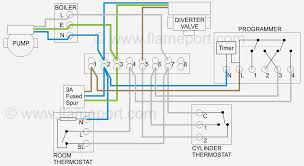 boiler wiring diagram for thermostat sevimliler Cylinder Thermostat Wiring Diagram combi boiler wiring diagram central heating programmer throughout for honeywell cylinder thermostat wiring diagram
