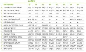 Cannondale Caad12 Size Chart Cannondale Caad12 105 Bicycle Pro Shop Northern Va And