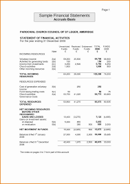 financial report template word sample financial analysis report excel with sample financial report