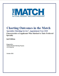 Charting Outcomes In The Match Specialties Matching Service