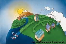 электроэнергетики в современном мире Роль электроэнергетики в современном мире