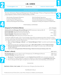 What Does Resume Look Like Rules Magnificent Pictures Your Should