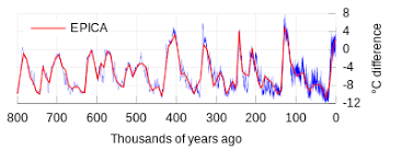 Global Temperature Chart 10000 Years Global Temperature Record Wikipedia
