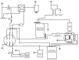 adly wiring diagram wiring diagrams schematics wiring diagram electric guitar adly atv wiring diagram davejenkins club at adly quad wiring diagram electrical atv schematics for parts