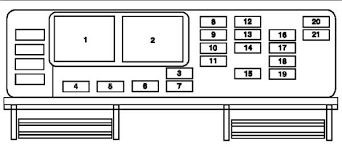 ford star fuse panel diagram solved i need a diagram of a fuse box for a 2004 ford fixya michael cass