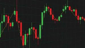 Nse Candlestick Chart Live Everything You Need To Know About Candlestick Trading