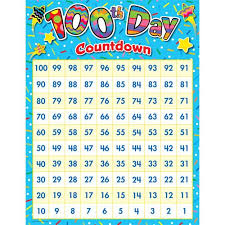 100 Day Countdown So On The 100th Day If I Have Completed