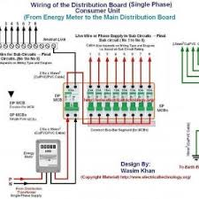 wiring diagram of distribution board new house distribution board Redman Mobile Home Wiring Diagram wiring diagram of distribution board new house distribution board wiring diagram new wiring diagram main