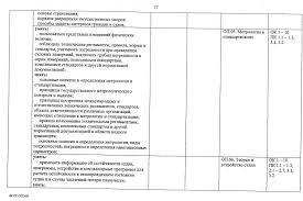 Федеральный государственный образовательный стандарт  ФГОС Судовождение 17