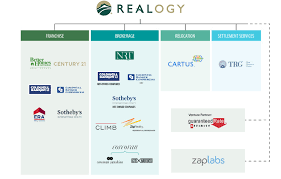 A Realogy Company Nrt Llc The Nations Largest