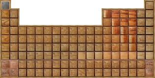 The Wooden Periodic Table Table