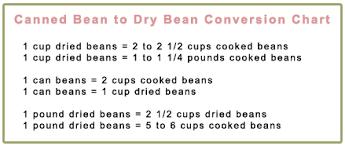 Freeze Dried Food Conversion Chart Step 6 Legumes