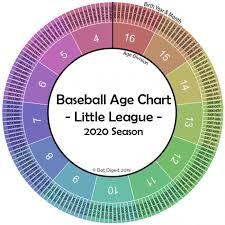 Fall Ball Registration Now Open Pocket Little League