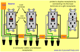 electrical can i add a standard receptacle on a gfci circuit enter image description here