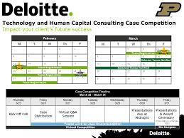 Consulting   Career Center Scribd DPR Construction   Deloitte Insights