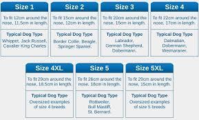 Ancol Dog Muzzle Size Guide