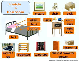 bedroom furniture names.  Bedroom Bedroom Set Names Amazing Of Furniture In Vocabulary  Pieces To A