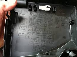 abs have some questions regarding fuses but yet here s my fuse box