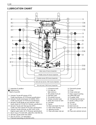 toyota forklift wiring diagram all wiring diagram for a toyota fork lift wiring diagram wiring diagram online toyota forklift schematics for a toyota