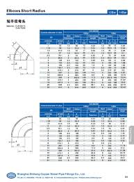 Copper Nickel Elbow Manufacturer And Supplier Shihang
