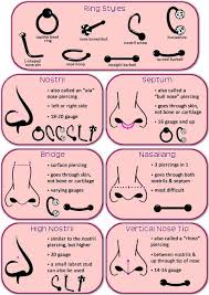 Nose Ring Gauge Chart Google Search Piercing D