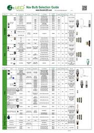 12v Automotive Bulb Chart Ge 68 90 94 1004 Marine Navigation Lights Led