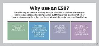 What Is Enterprise Service Bus Esb Definition From Whatis Com