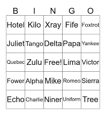 The chart represents british and american phonemes with one symbol. Military Phonetic Alphabet Bingo Card