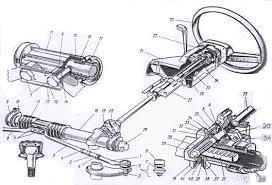 Дипломная работа Проект рулевого управления автомобилем  Дипломная работа Проект рулевого управления автомобилем ru