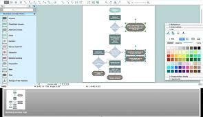 Swim Lane Process Map Template Swim Lane Flow Chart Thevillas Co