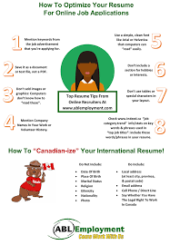 Job Resume Online 8 Ways To Optimize Your Resume For Online Job Applications