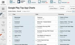 App Annie Charts App Annie Adds More Countries To Google Play Top Charts