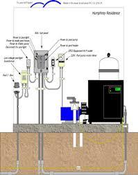 pool wiring diagram wiring diagram used