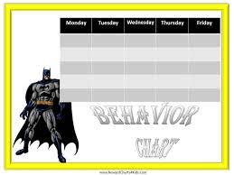 Batman Behavior Charts