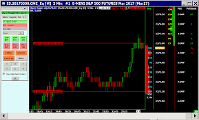 Amp Futures Sierra Chart Todays Amp Futures Webinar Introduction To Sierra Chart