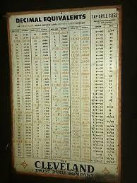 Cleveland Twist Drill Chart Vintage Original Cleveland Twist Drill Metal Shop Chart
