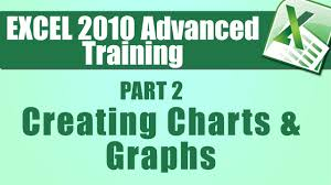 Advanced Charts In Excel 2010 Microsoft Excel Tutorial Advanced Part 2 Four Basic Steps When Creating Charts And Graphs