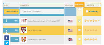 Create Comparison Chart Online Compare Universities Worldwide New Online Tool Top