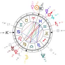 Astrology And Natal Chart Of Matthew Broderick Born On 1962